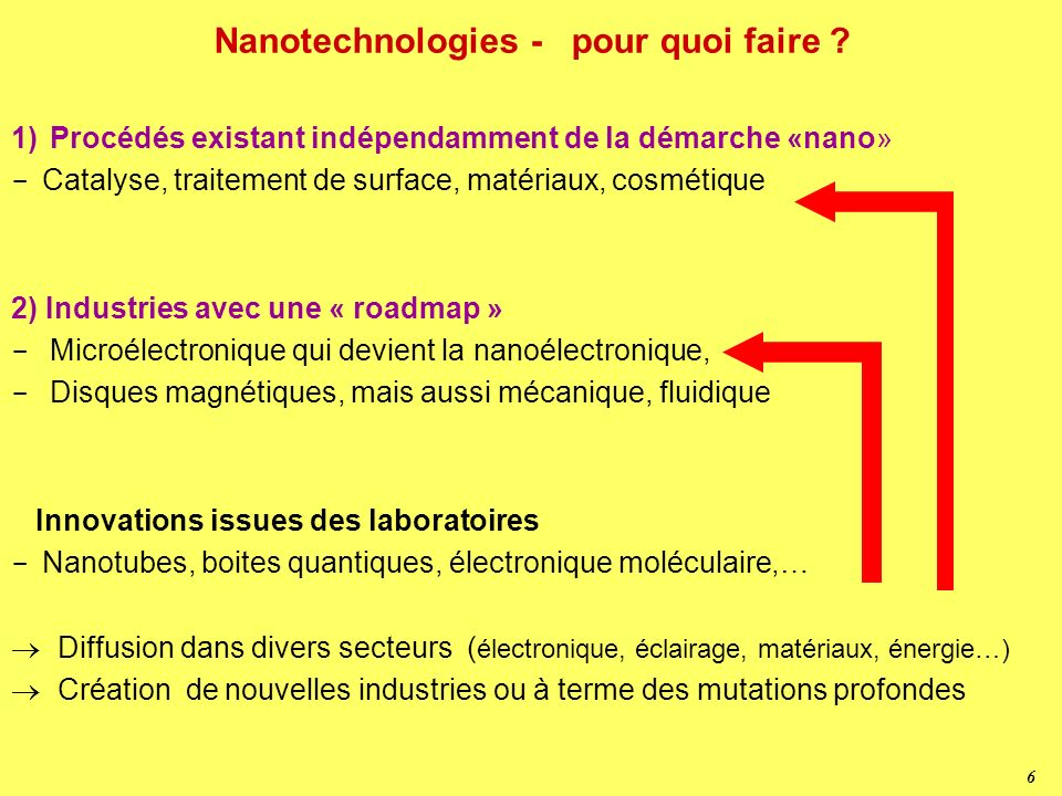 Nanotechnologies - pour quoi faire