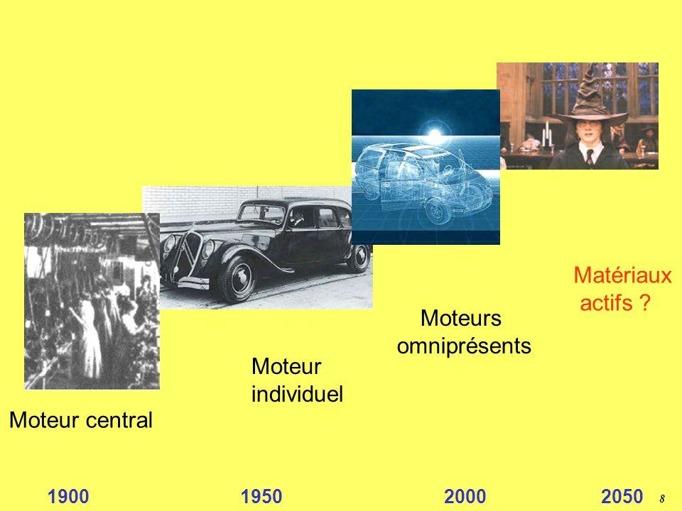 Matériaux actifs Moteurs omniprésents Moteur individuel
