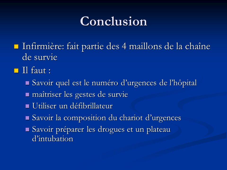 Conclusion Infirmière: fait partie des 4 maillons de la chaîne de survie. Il faut : Savoir quel est le numéro d'urgences de l'hôpital.