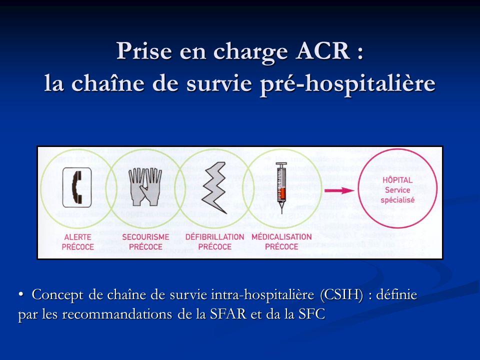 Prise en charge ACR : la chaîne de survie pré-hospitalière