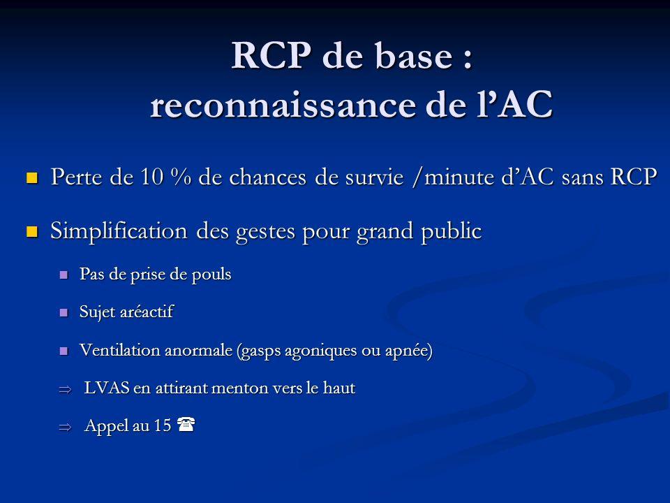 RCP de base : reconnaissance de l'AC