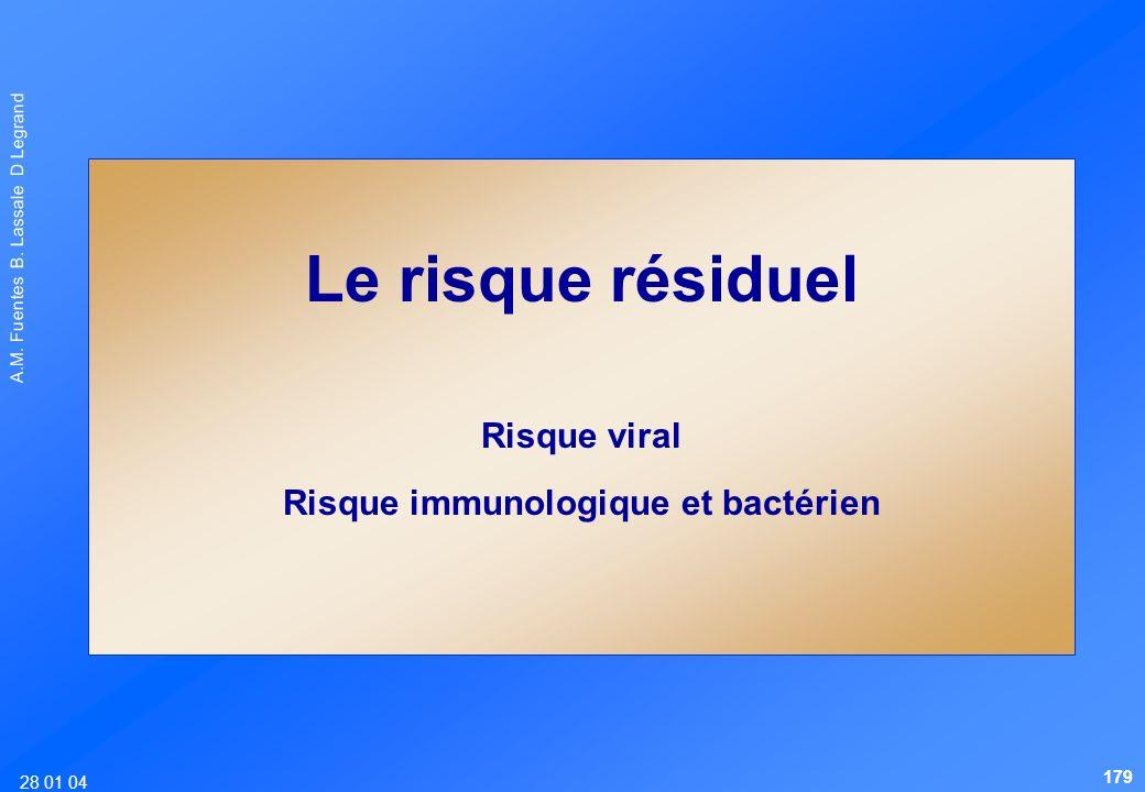 Risque immunologique et bactérien