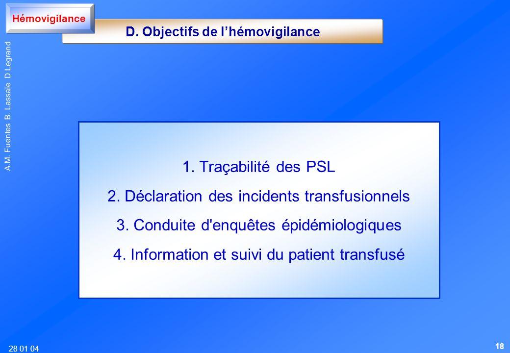 D. Objectifs de l'hémovigilance