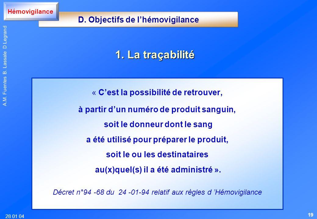 1. La traçabilité D. Objectifs de l'hémovigilance