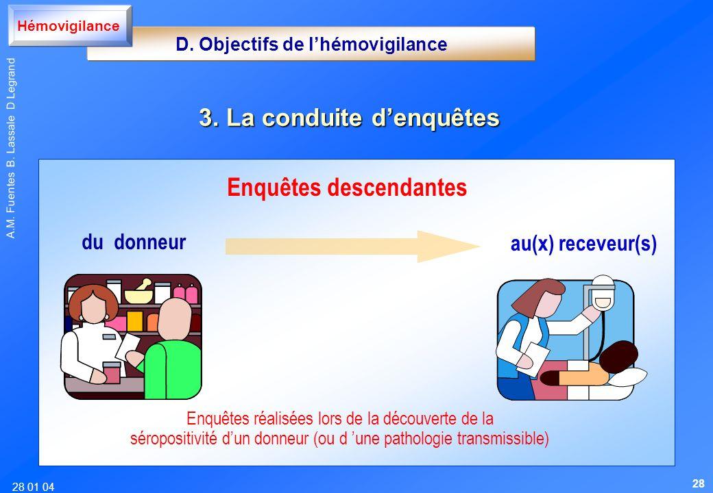 D. Objectifs de l'hémovigilance Enquêtes descendantes
