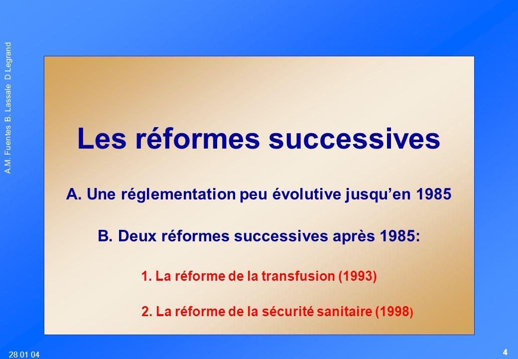 Les réformes successives