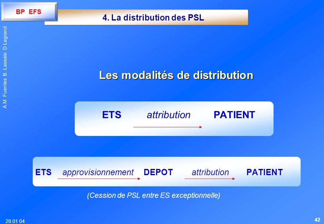 4. La distribution des PSL