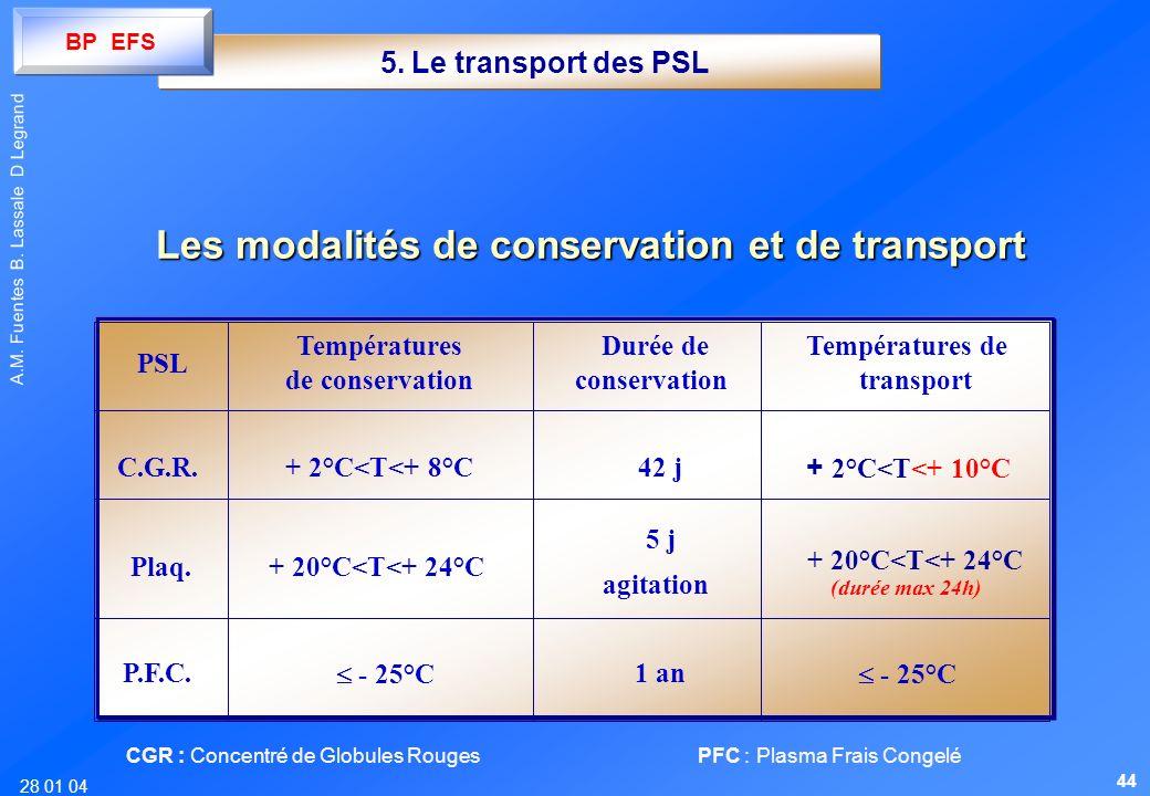 Les modalités de conservation et de transport