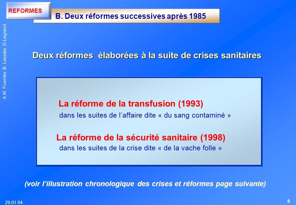 Deux réformes élaborées à la suite de crises sanitaires