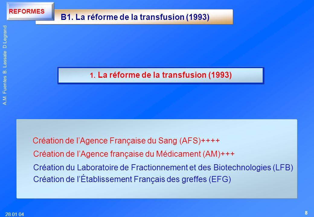 B1. La réforme de la transfusion (1993)