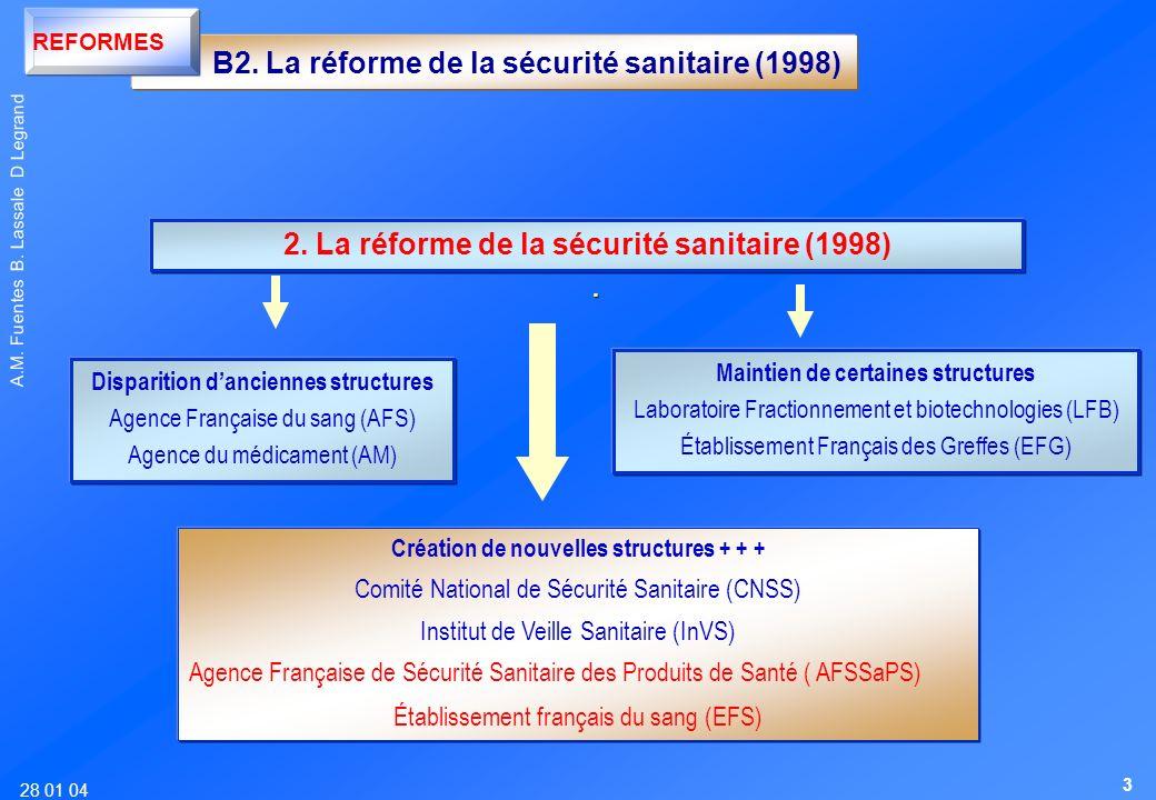 B2. La réforme de la sécurité sanitaire (1998)