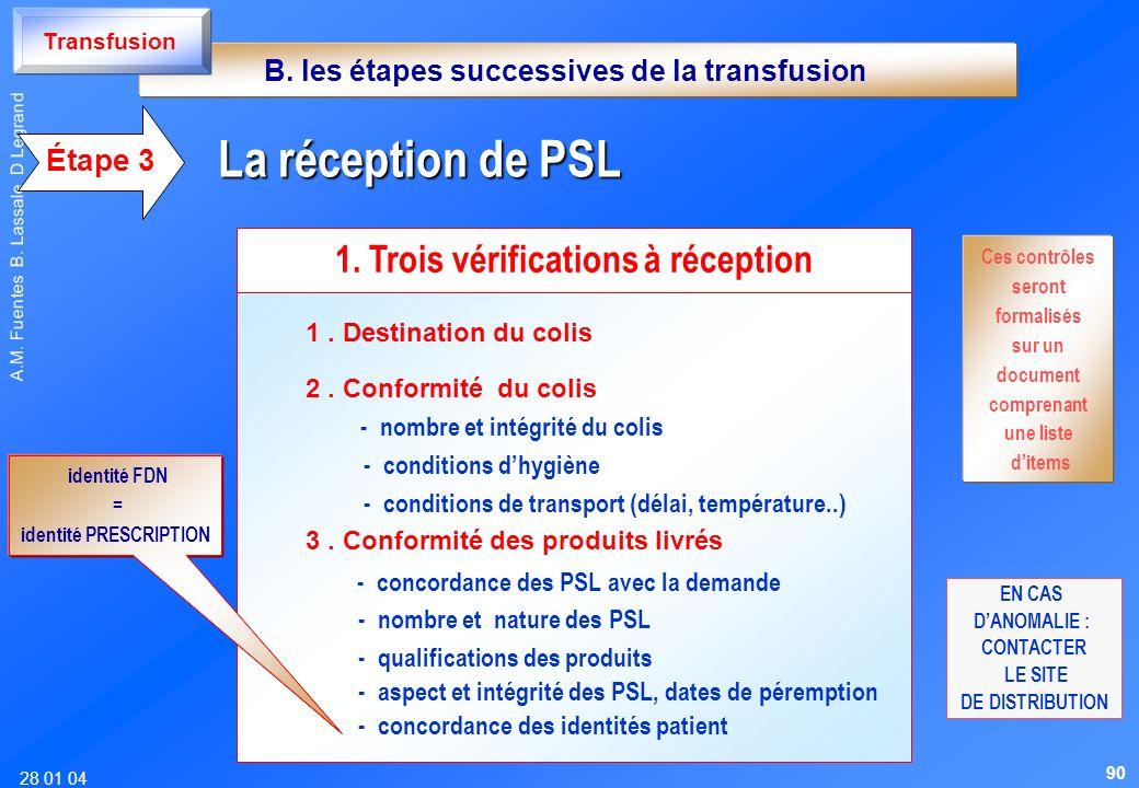 1. Trois vérifications à réception identité PRESCRIPTION