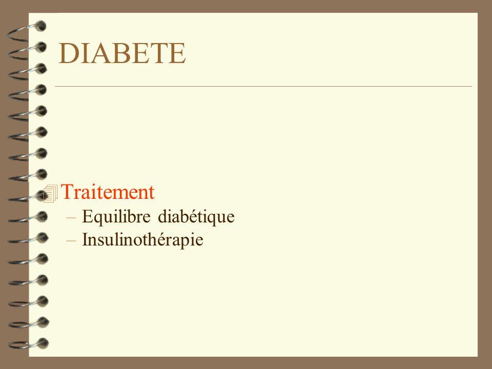 DIABETE Traitement Equilibre diabétique Insulinothérapie