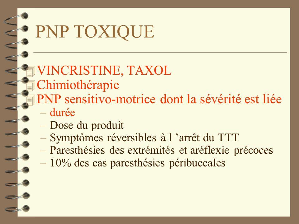 PNP TOXIQUE VINCRISTINE, TAXOL Chimiothérapie