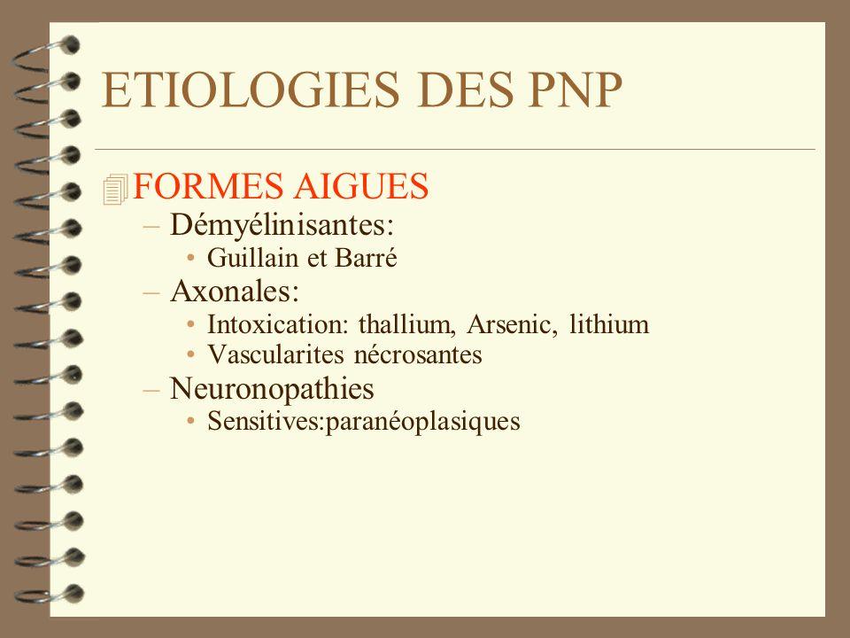 ETIOLOGIES DES PNP FORMES AIGUES Démyélinisantes: Axonales: