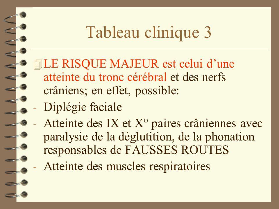 Tableau clinique 3 LE RISQUE MAJEUR est celui d'une atteinte du tronc cérébral et des nerfs crâniens; en effet, possible: