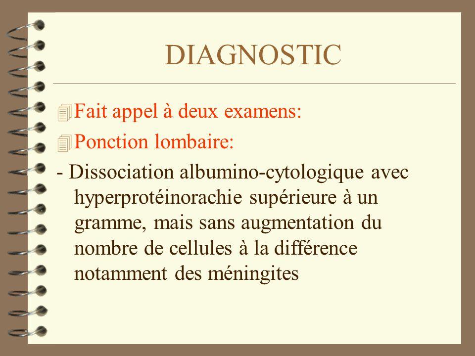 DIAGNOSTIC Fait appel à deux examens: Ponction lombaire: