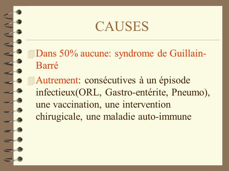 CAUSES Dans 50% aucune: syndrome de Guillain-Barré