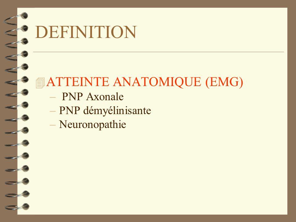 DEFINITION ATTEINTE ANATOMIQUE (EMG) PNP Axonale PNP démyélinisante