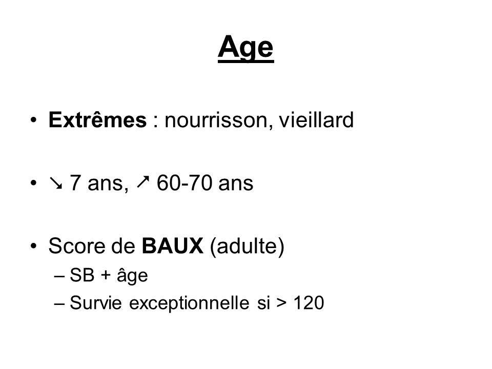 Age Extrêmes : nourrisson, vieillard  7 ans,  60-70 ans