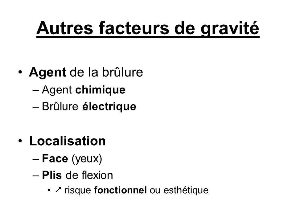 Autres facteurs de gravité