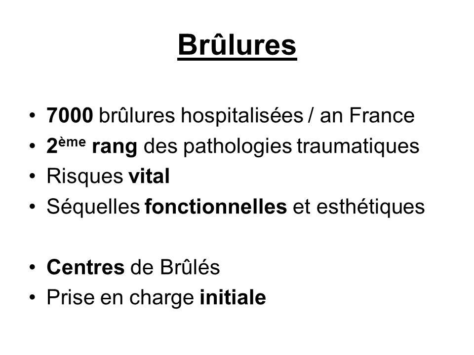 Brûlures 7000 brûlures hospitalisées / an France
