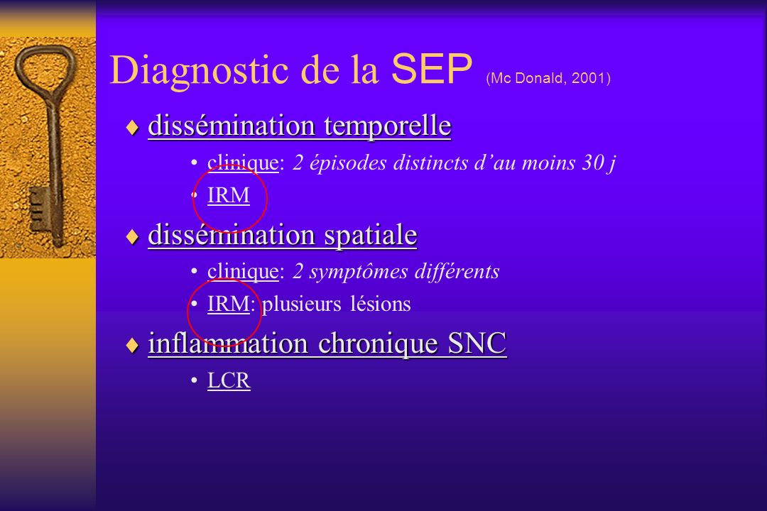 Diagnostic de la SEP (Mc Donald, 2001)