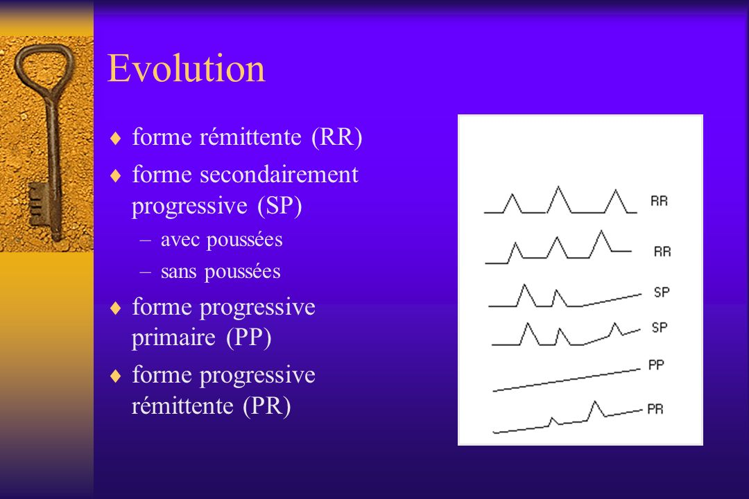 Evolution forme rémittente (RR) forme secondairement progressive (SP)