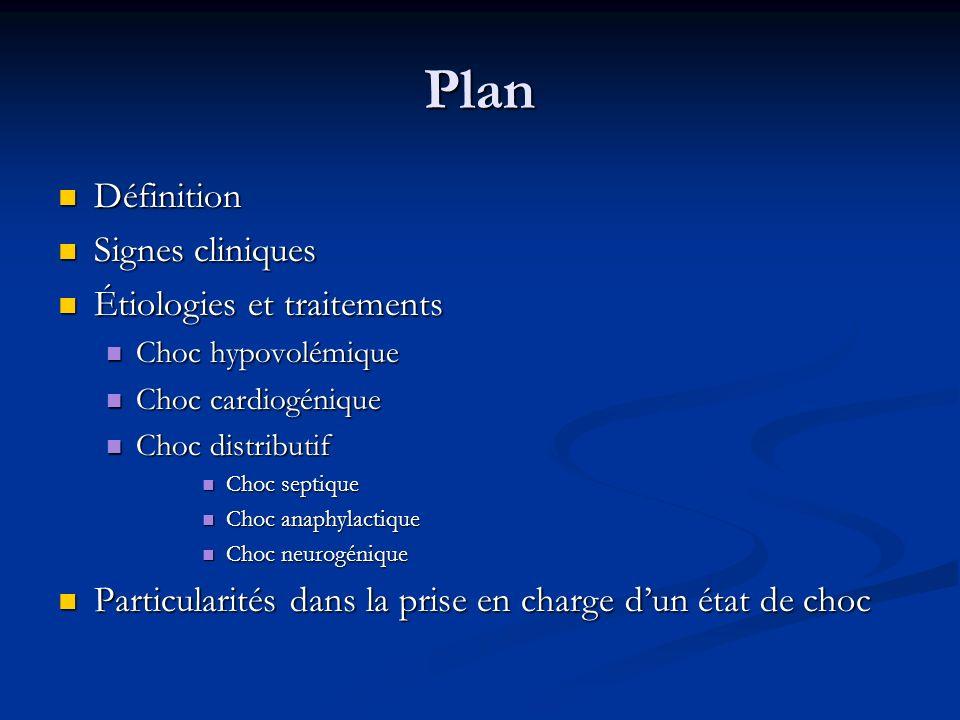Plan Définition Signes cliniques Étiologies et traitements
