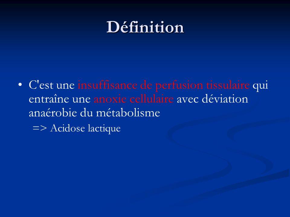 Définition C est une insuffisance de perfusion tissulaire qui entraîne une anoxie cellulaire avec déviation anaérobie du métabolisme.