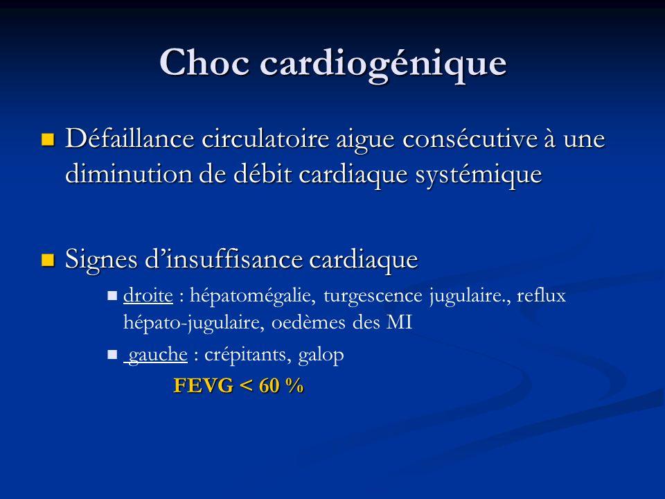 Choc cardiogénique Défaillance circulatoire aigue consécutive à une diminution de débit cardiaque systémique.
