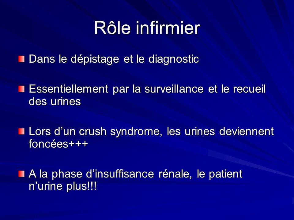 Rôle infirmier Dans le dépistage et le diagnostic
