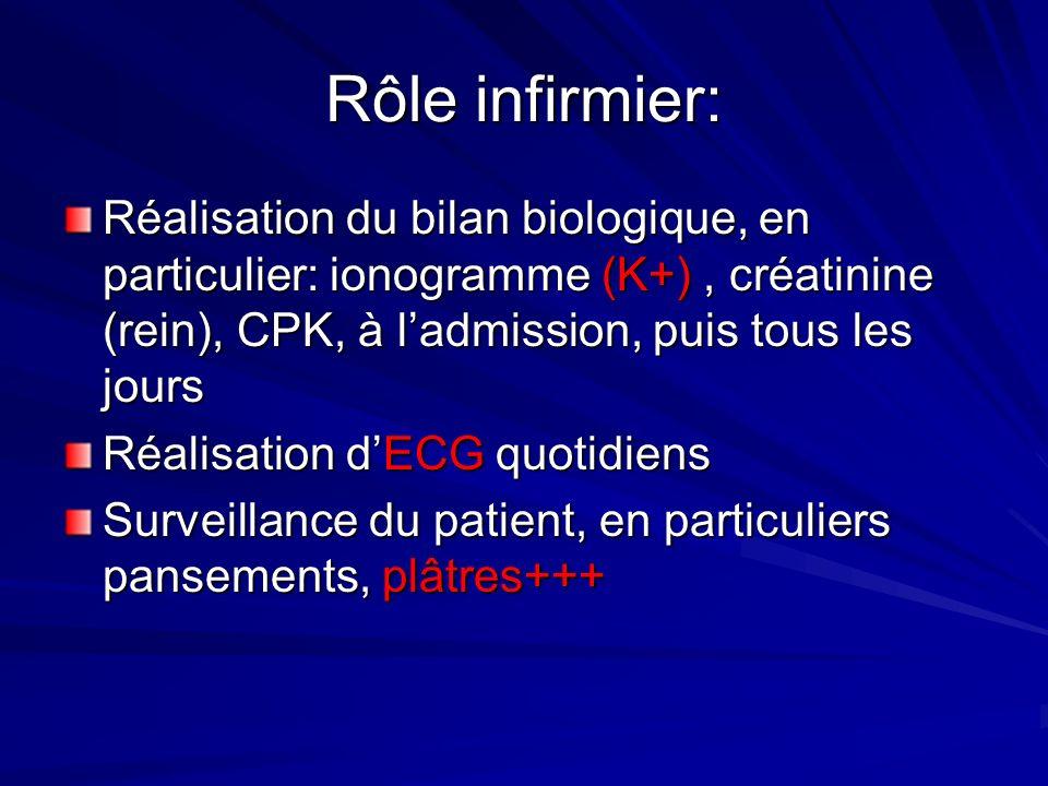Rôle infirmier: Réalisation du bilan biologique, en particulier: ionogramme (K+) , créatinine (rein), CPK, à l'admission, puis tous les jours.
