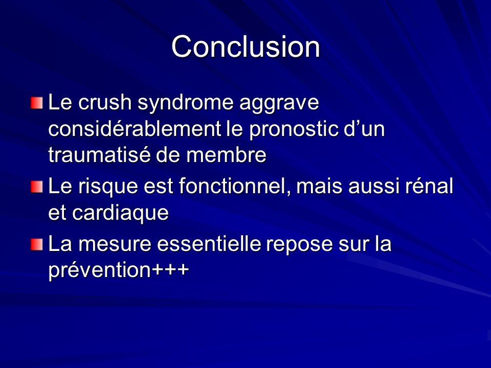 Conclusion Le crush syndrome aggrave considérablement le pronostic d'un traumatisé de membre.