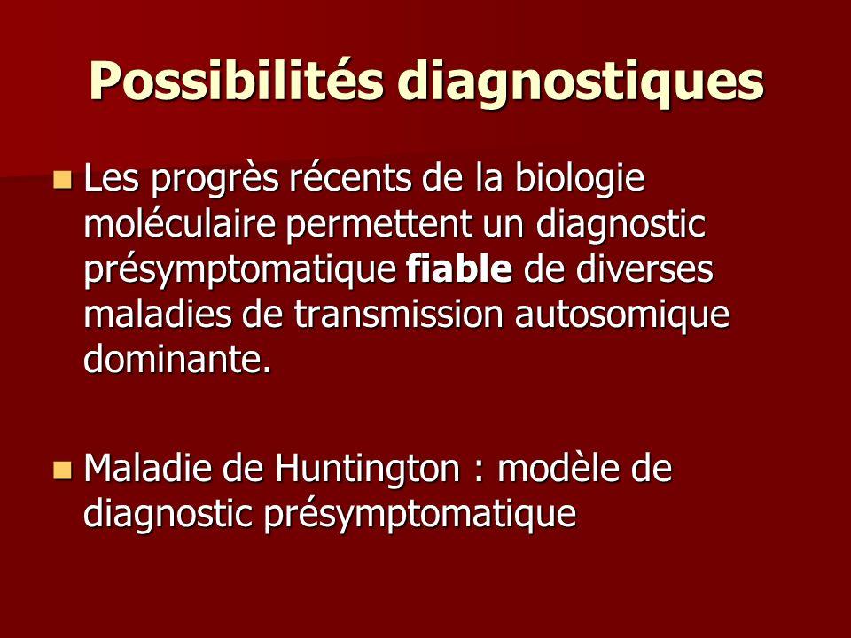 Possibilités diagnostiques