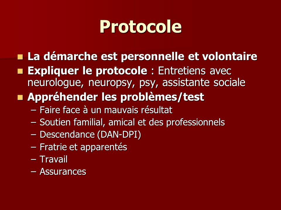 Protocole La démarche est personnelle et volontaire