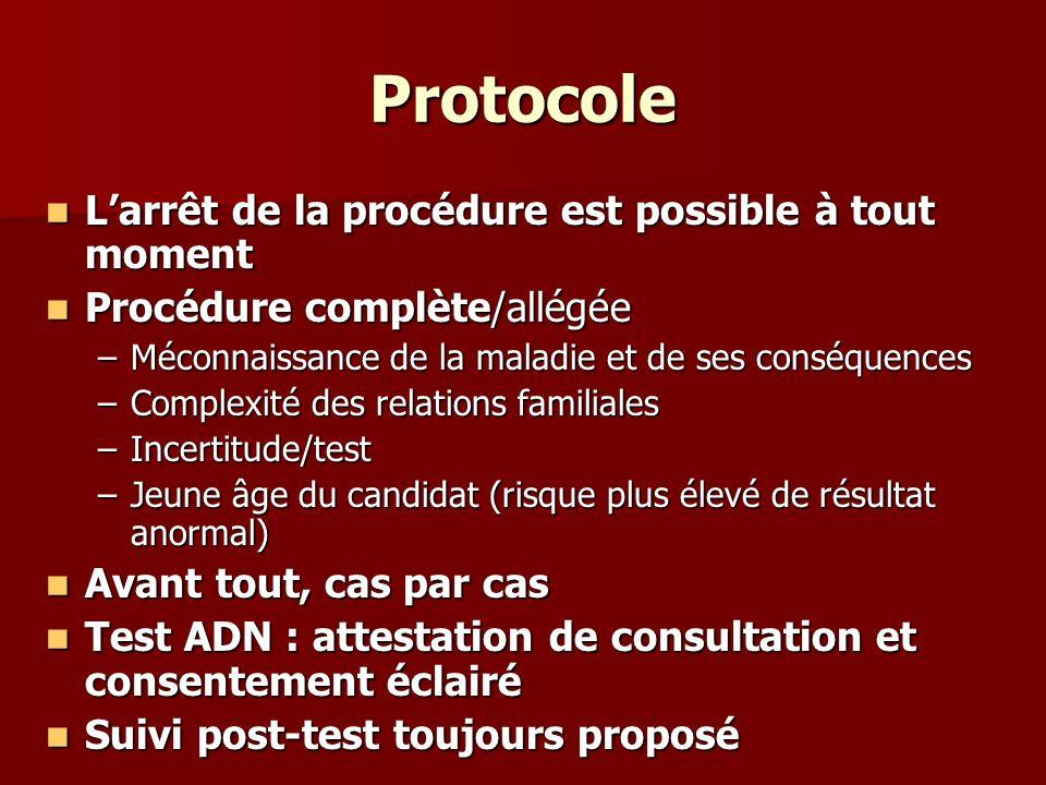 Protocole L'arrêt de la procédure est possible à tout moment