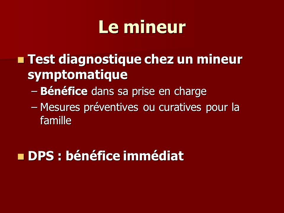 Le mineur Test diagnostique chez un mineur symptomatique