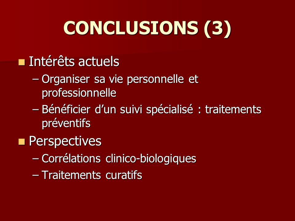 CONCLUSIONS (3) Intérêts actuels Perspectives