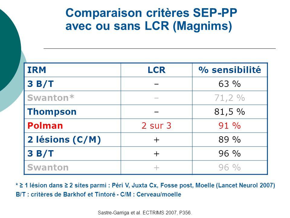 Sastre-Garriga et al. ECTRIMS 2007, P356.