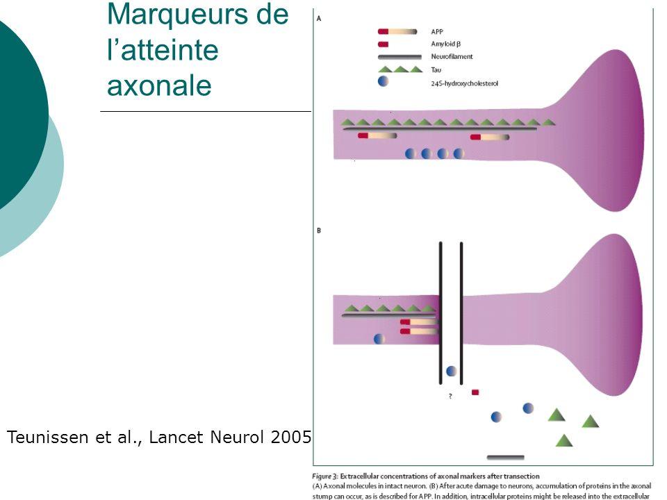 Marqueurs de l'atteinte axonale