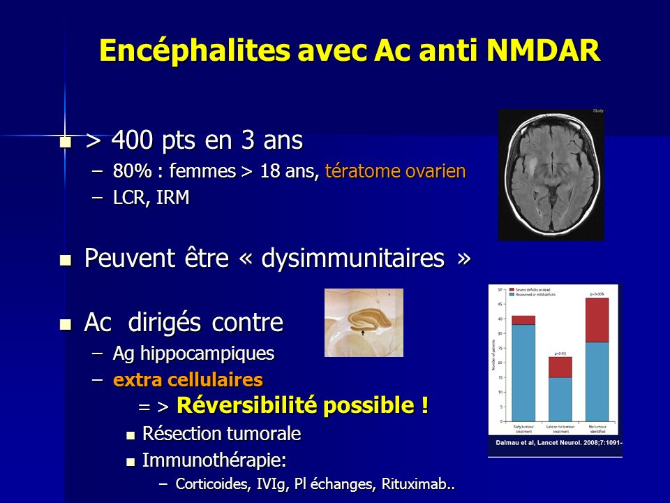 Encéphalites avec Ac anti NMDAR