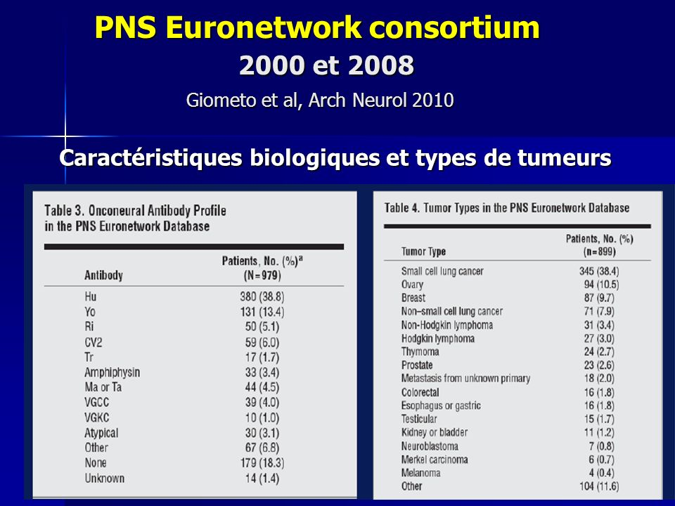 PNS Euronetwork consortium