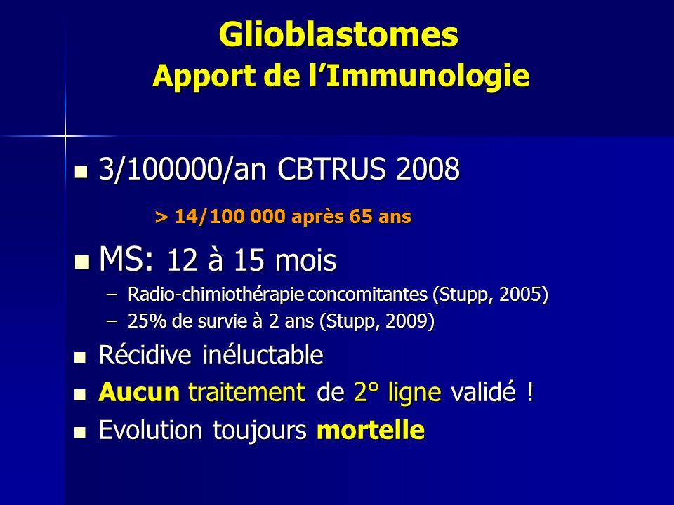 Glioblastomes Apport de l'Immunologie
