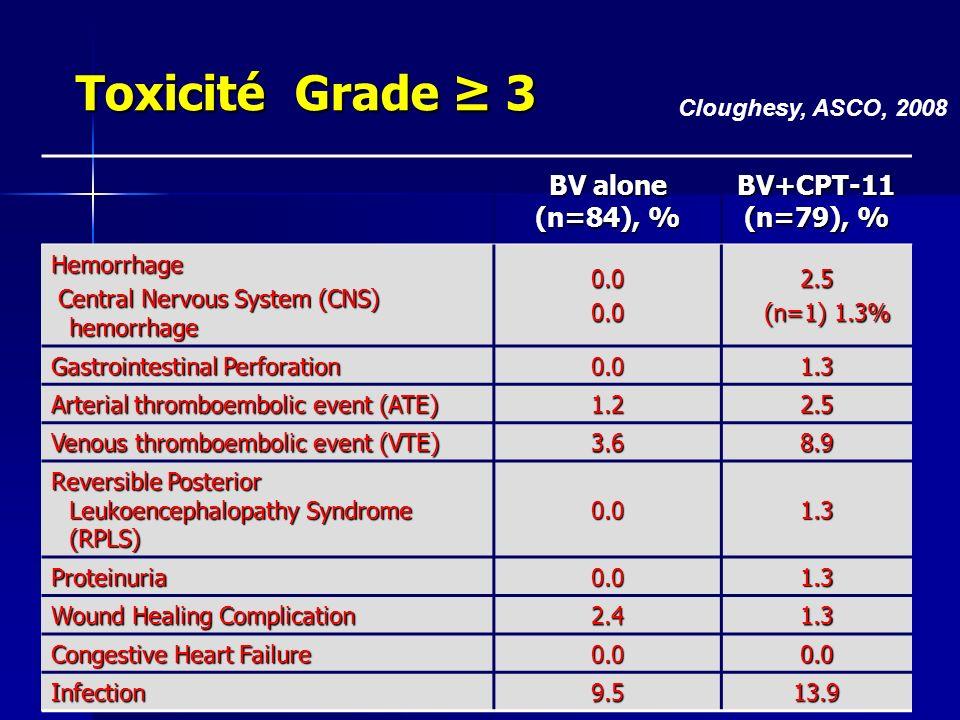 Toxicité Grade ≥ 3 BV alone (n=84), % BV+CPT-11 (n=79), %