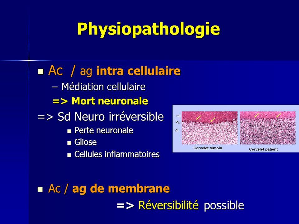 Physiopathologie Ac / ag intra cellulaire => Sd Neuro irréversible