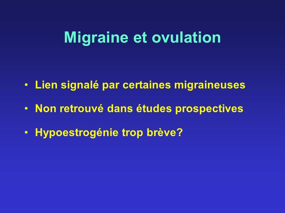 Migraine et ovulation Lien signalé par certaines migraineuses