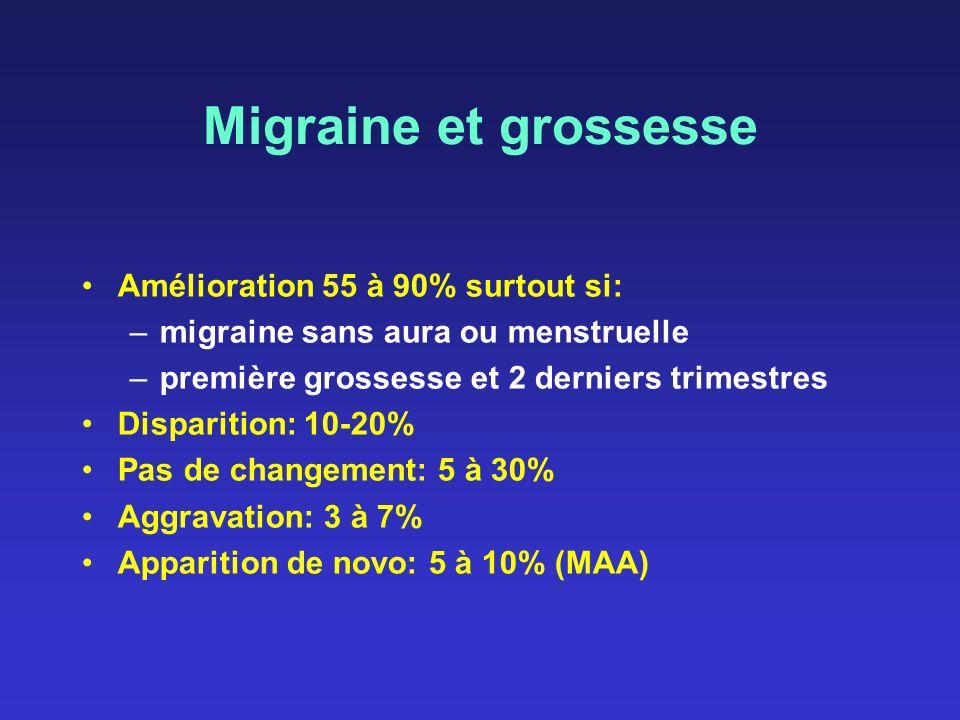 Migraine et grossesse Amélioration 55 à 90% surtout si: