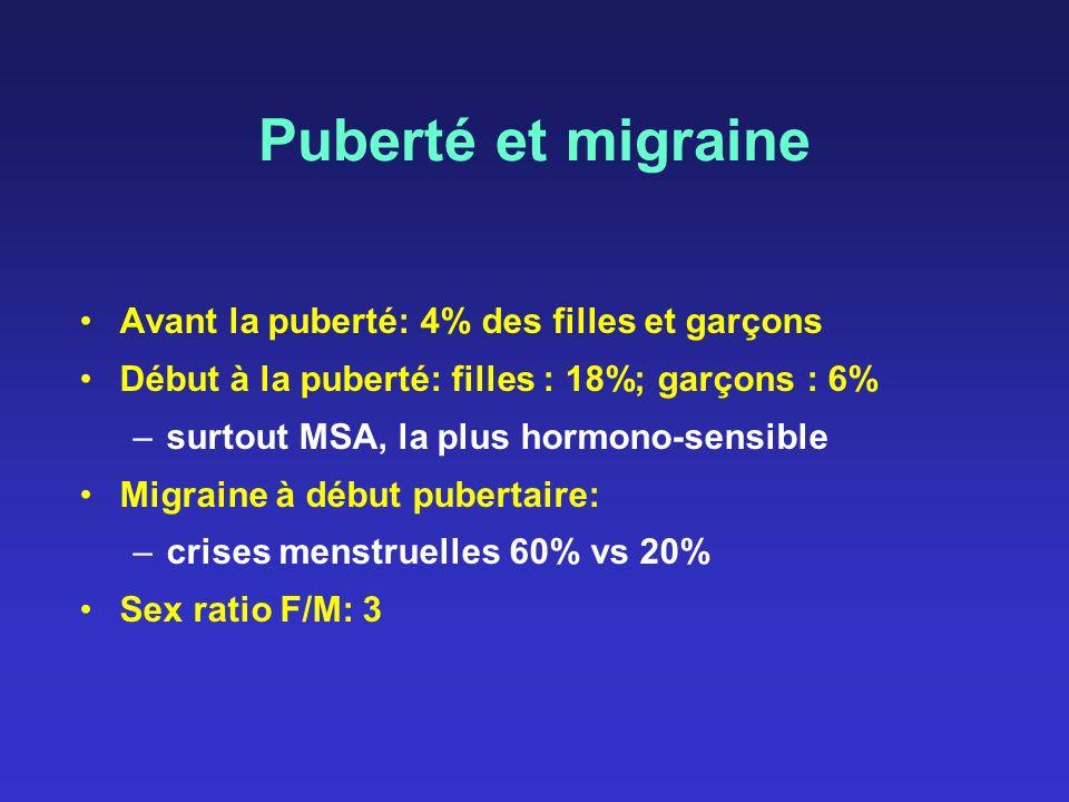 Puberté et migraine Avant la puberté: 4% des filles et garçons
