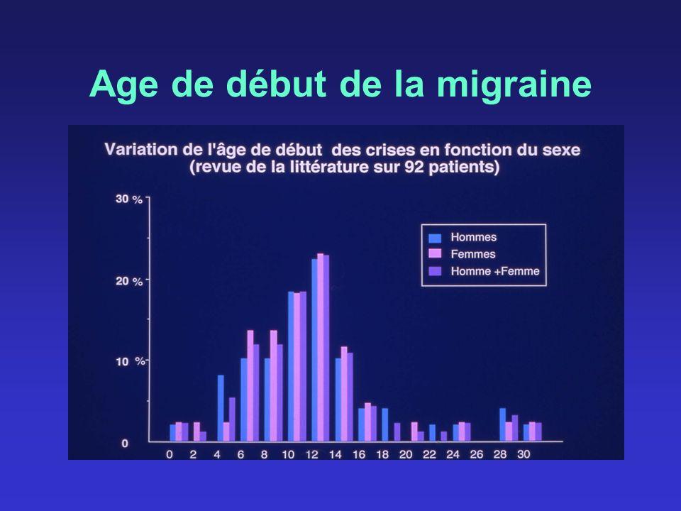 Age de début de la migraine